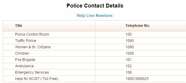 Jaipur Police Contact number